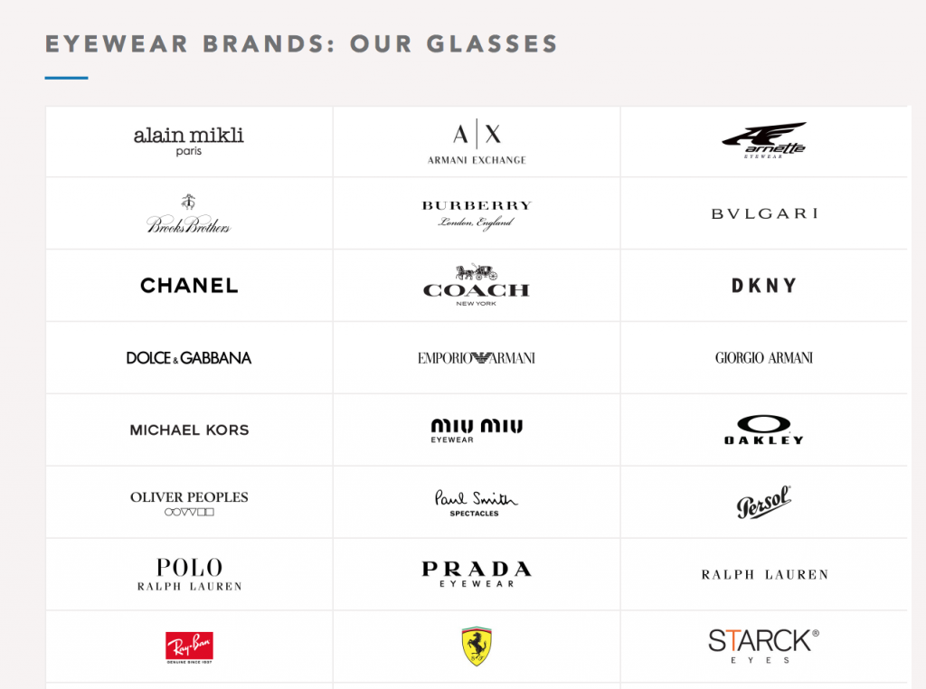 Are your spectacles really worth $500+? -