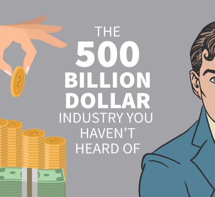 The 500 Billion Dollar Industry You Haven't Heard of: ODMs Explained