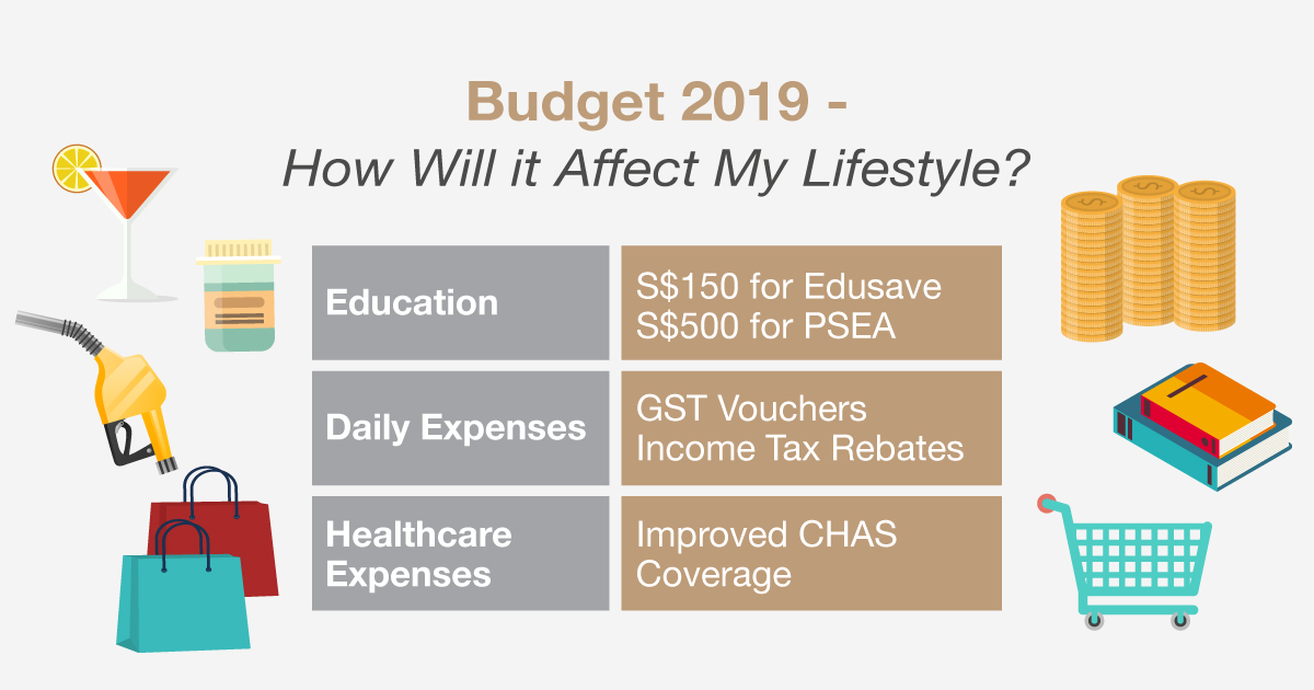 Singapore Budget 2019 Breakdown: How Will it Affect Your Lifestyle?