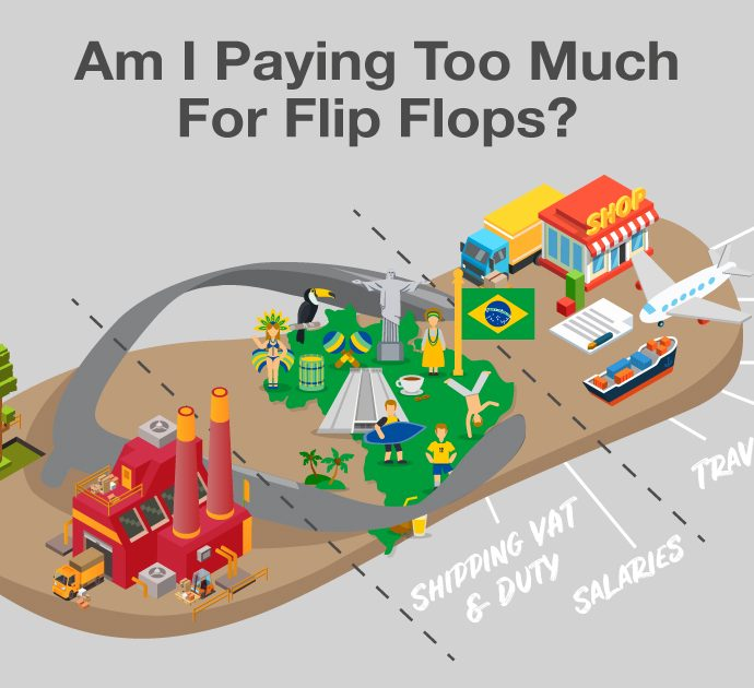 Here's How Much Your Flip Flops Really Cost