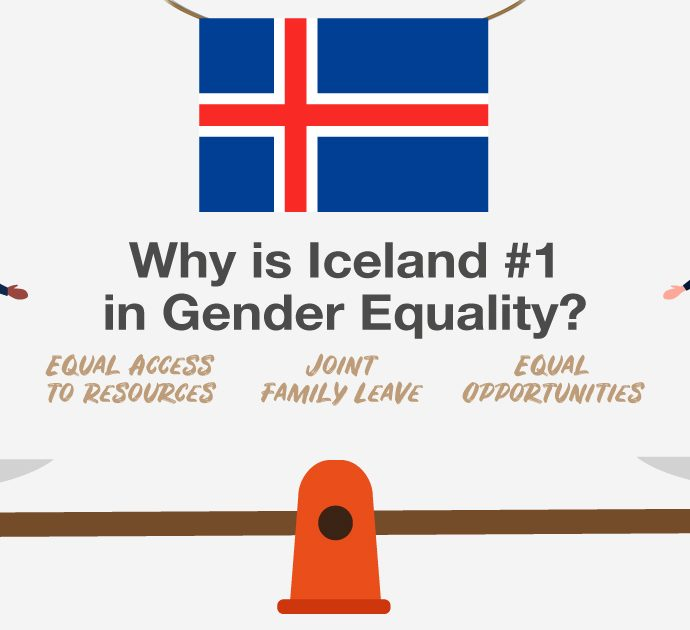 What We Can Learn From Iceland About Gender Equality