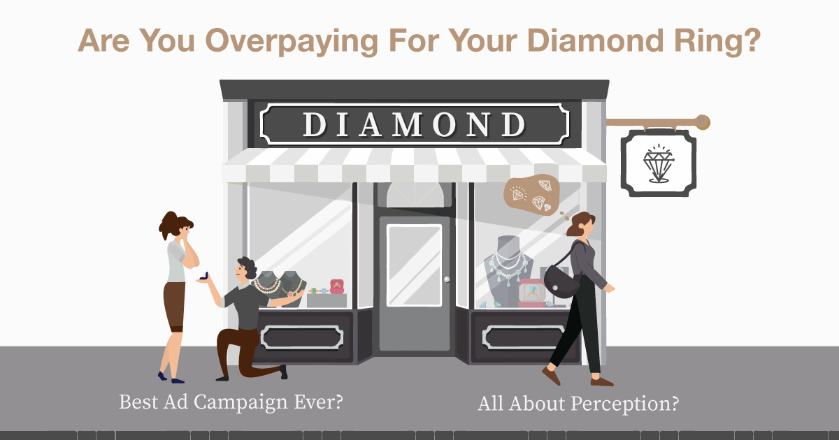 Are You Overpaying For Your Diamond Ring?
