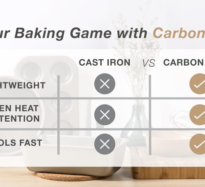 Up Your Baking Game With Carbon Steel