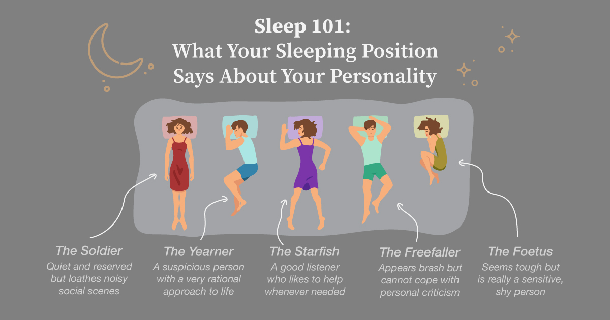 Sleep 101: What Your Sleeping Position Says About Your Personality